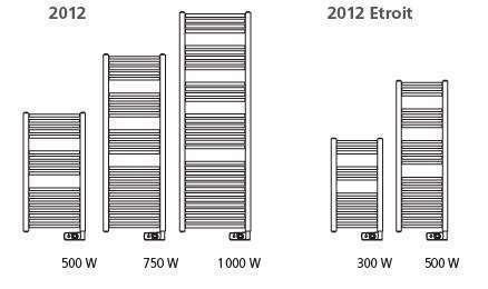 radiateurs s che serviettes 2012 et 2012 etroit atlantic econology. Black Bedroom Furniture Sets. Home Design Ideas