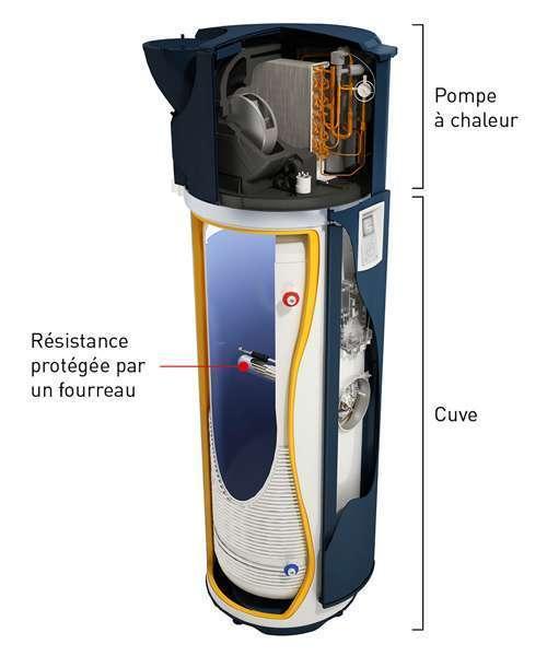 corps du thermodynamique Philippe Foubert plombier chauffagiste Mérignac 33700