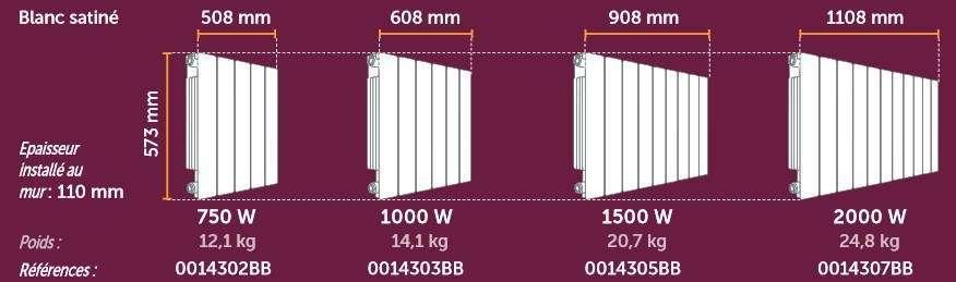 radiateur fluide novafluid applimo. Black Bedroom Furniture Sets. Home Design Ideas
