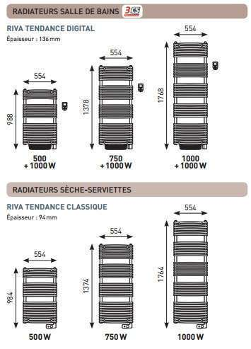 radiateur s che serviettes riva tendance thermor econology. Black Bedroom Furniture Sets. Home Design Ideas