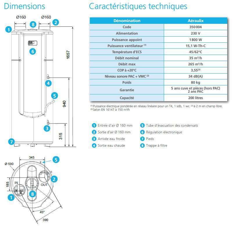 Chauffe eau thermodynamique vmc aeraulix 3 atlantic econology - Duree de vie d un ballon d eau chaude ...