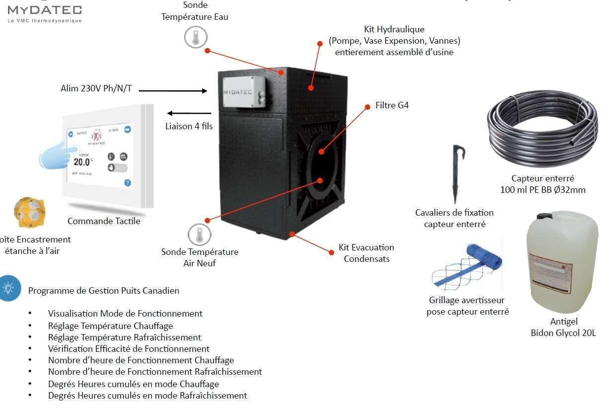 Kit puits canadien hydraulique mydatec econology - Kit puit canadien ...