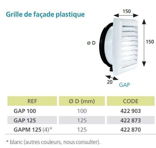 grille-facade-gap-atlantic