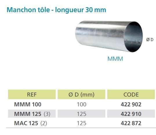 manchon-tole-atlantic12