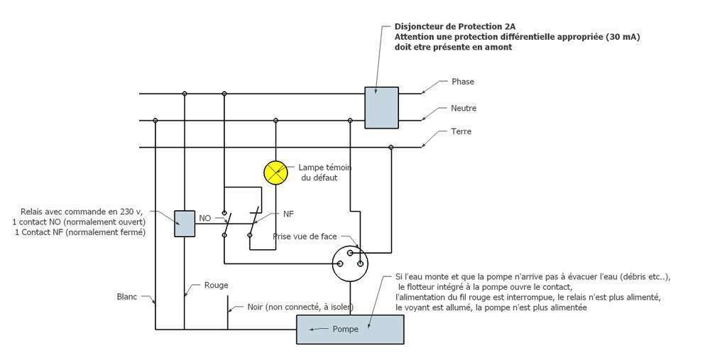 pompe de relevage condensats helios lewt p 400 econology. Black Bedroom Furniture Sets. Home Design Ideas