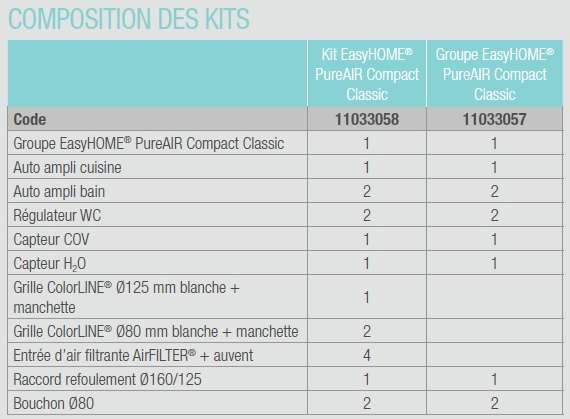 easyhome-pureair-compact-classic-kit1