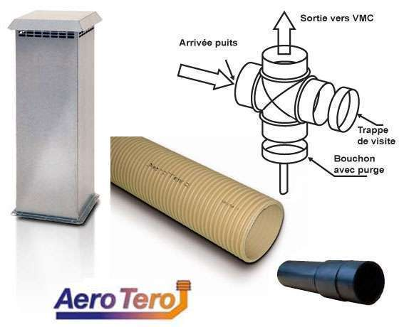 Kit puits Canadien AeroTero Atlantic