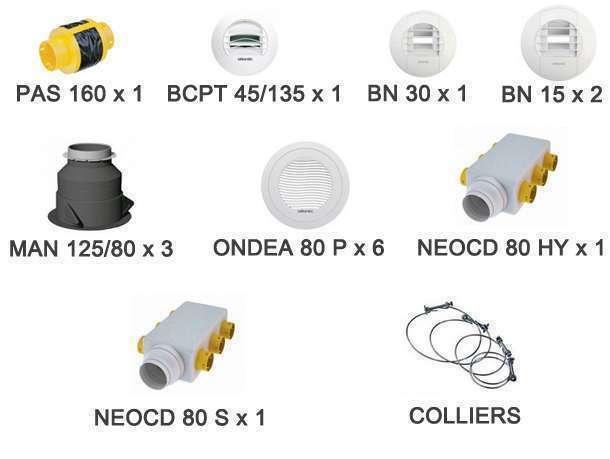 Kit bouches et accessoires réseau pieuvre pour Duocosy HR