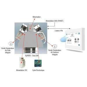 ByPass automatique avec écran tactile