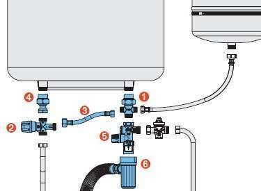 Kit de sécurité pour chauffe-eau avec groupe de sécurité SFR