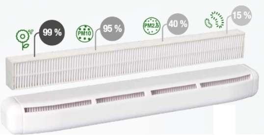 VMC simple flux  ALDES EasyHome PureAir Compact Premium & Connect
