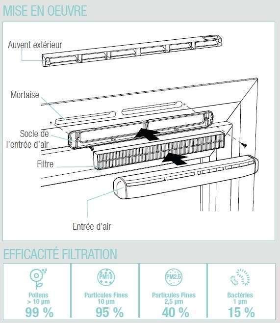 Entrée d'air filtrante AirFILTER Aldes
