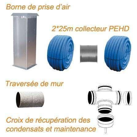 Composition kit puits provencal econoname