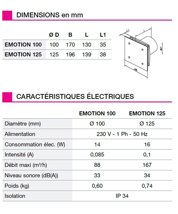 Aerateur Emotion caractéristiques
