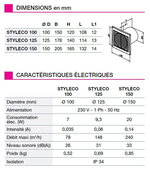 Aerateur Styleco caractéristiques