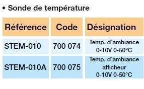 Sonde température ambiante  UNELVENT STEM