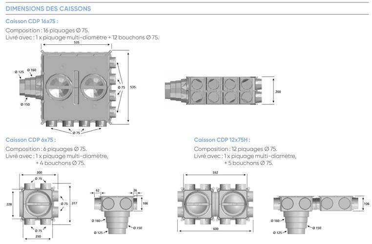 Caisson CDP atlantic dimensions